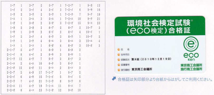 eco検定_合格証mask.jpg